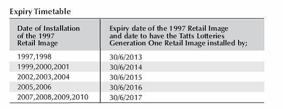 Golden Casket Renewed Retail Image Deadines